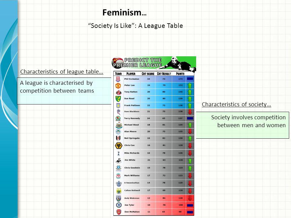 Feminism… Society Is Like : A League Table