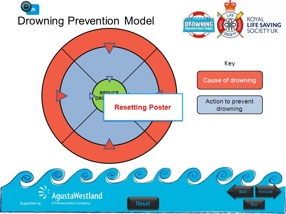 Action to prevent drowning