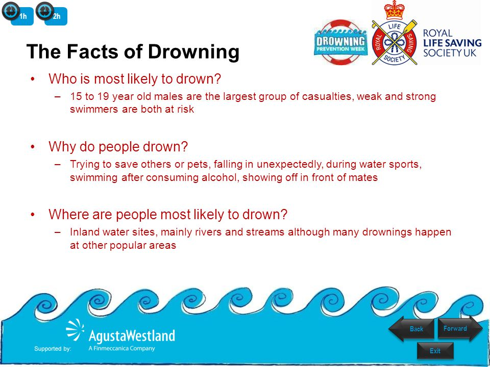The Facts of Drowning Who is most likely to drown