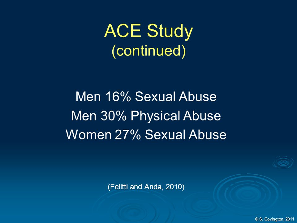 ACE Study (continued) Men 16% Sexual Abuse Men 30% Physical Abuse