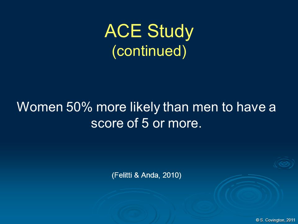 Women 50% more likely than men to have a score of 5 or more.