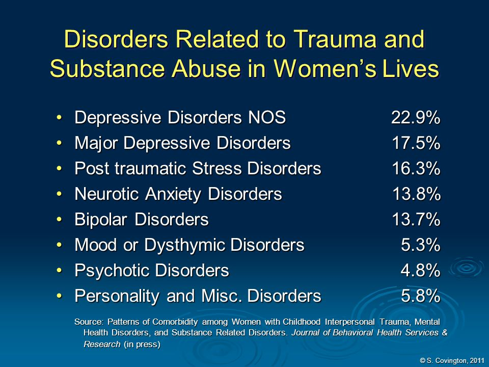Disorders Related to Trauma and Substance Abuse in Women's Lives