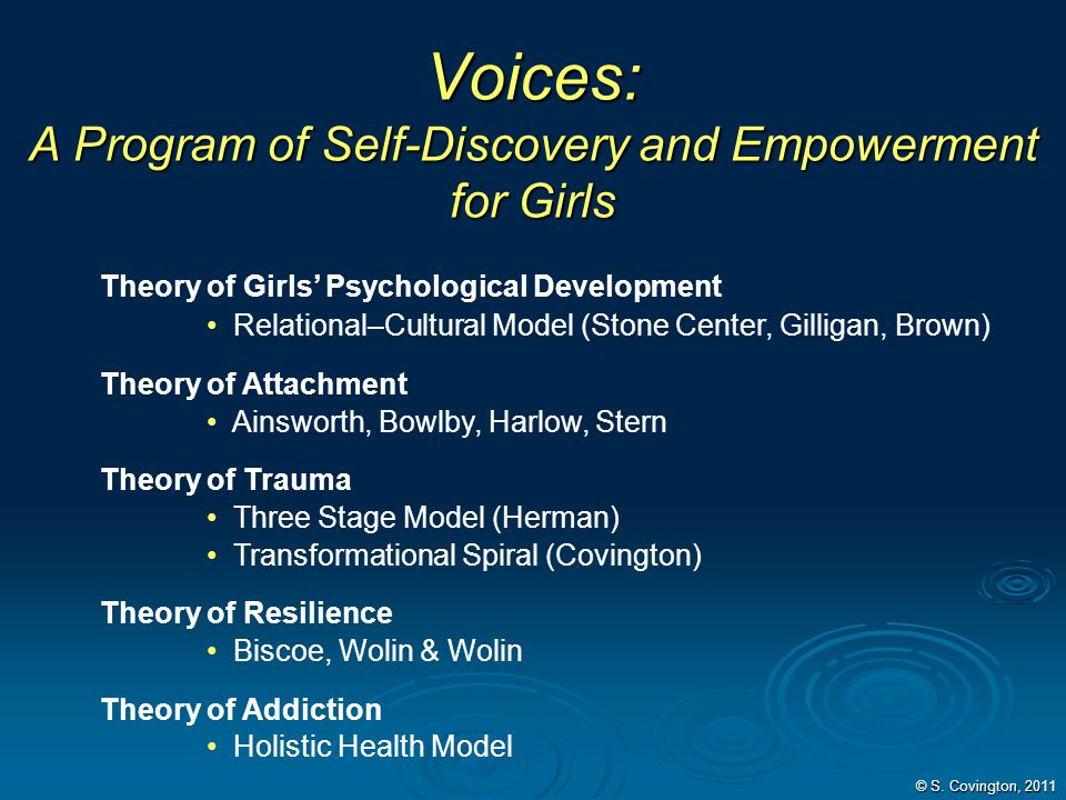 Voices: A Program of Self-Discovery and Empowerment for Girls