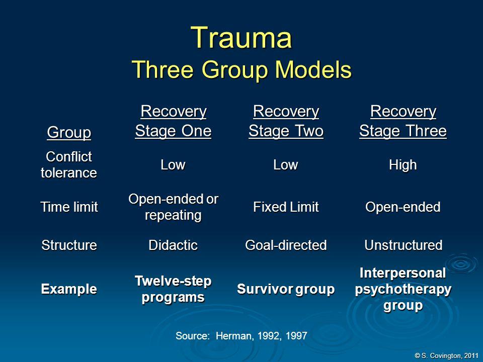 Trauma Three Group Models