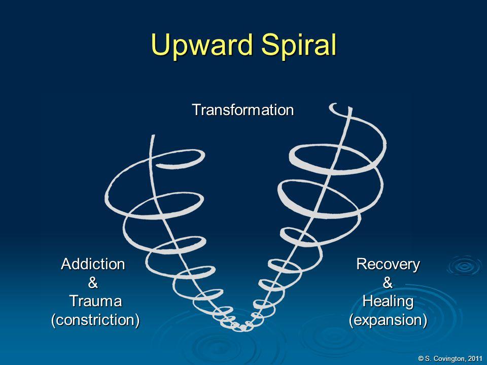 Upward Spiral Transformation Addiction & Trauma (constriction)