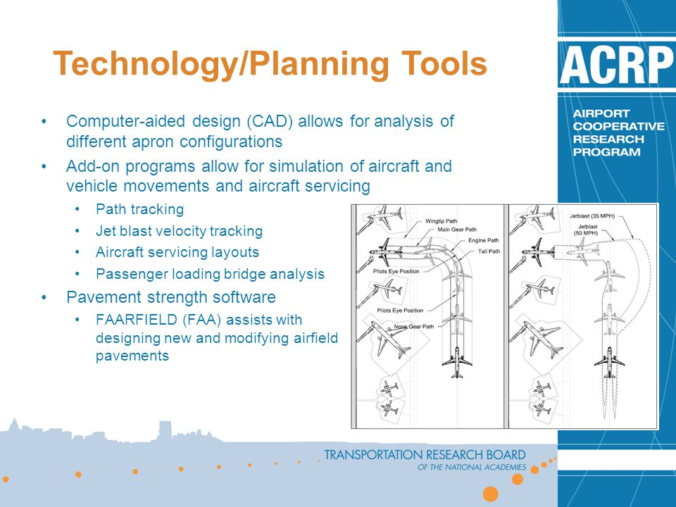 Technology/Planning Tools