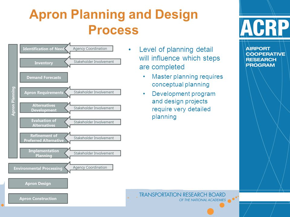 Apron Planning and Design Process
