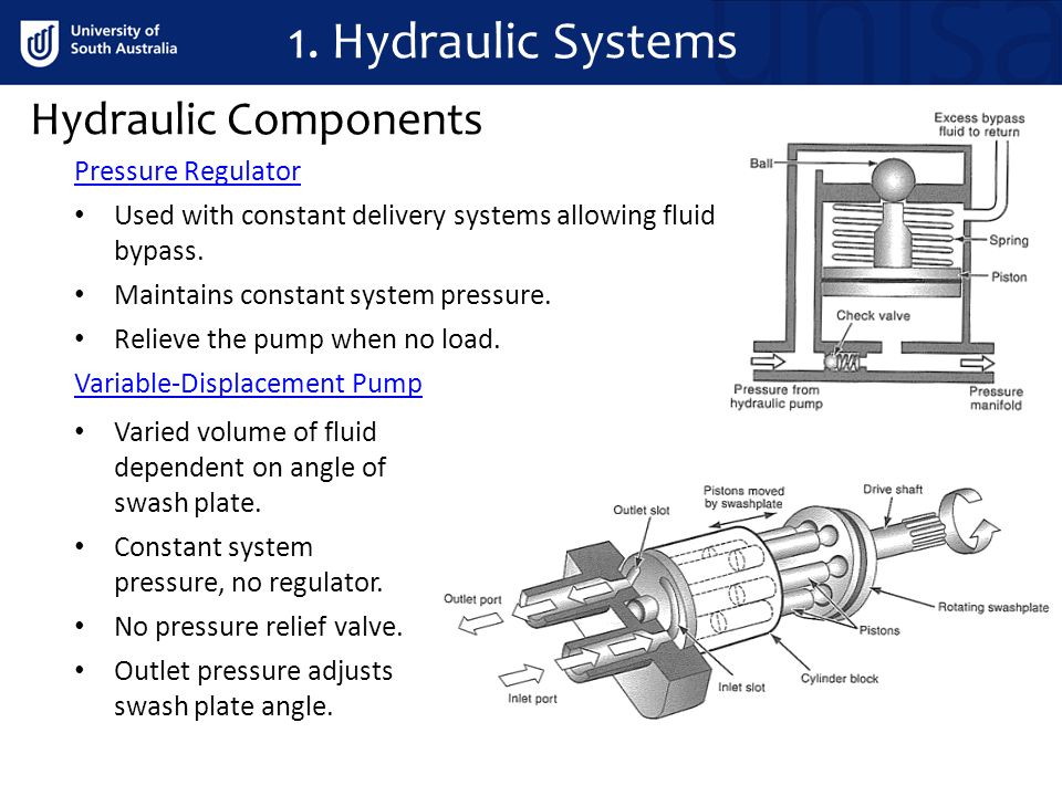 1. Hydraulic Systems Hydraulic Components Pressure Regulator