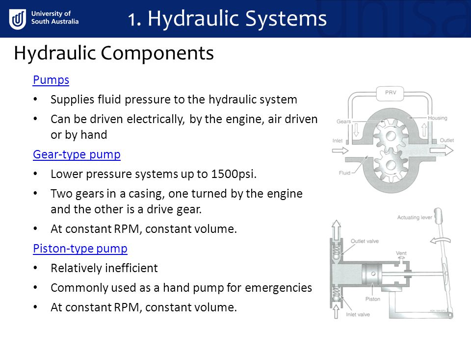 1. Hydraulic Systems Hydraulic Components Pumps