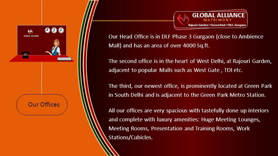 Rajouri Garden  Green Park  DLF, Gurgaon