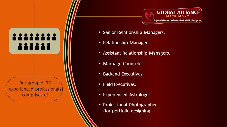 GLOBAL ALLIANCE Senior Relationship Managers. Relationship Managers.