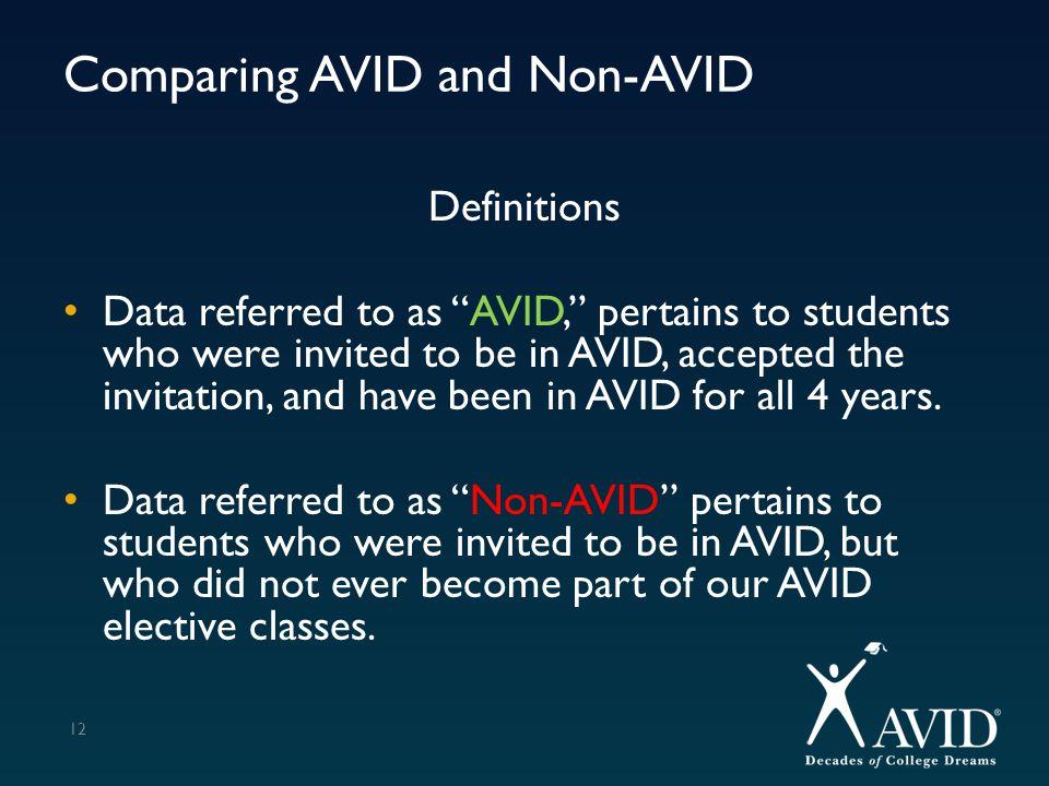 Comparing AVID and Non-AVID