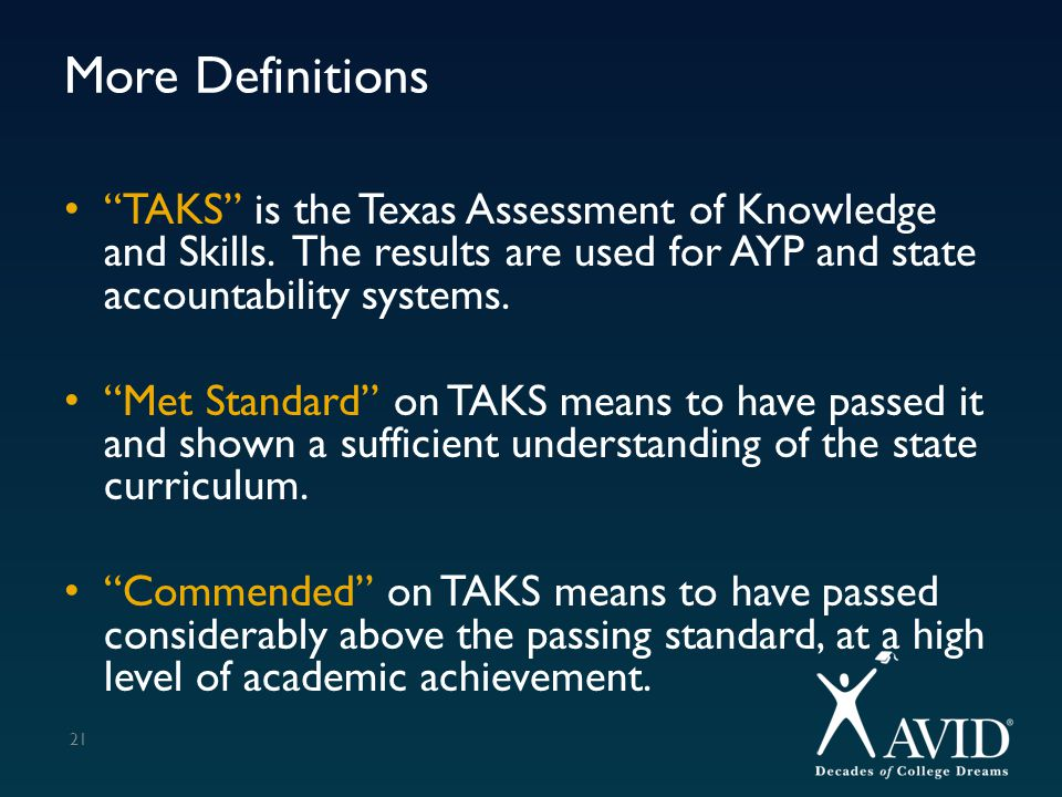 More Definitions TAKS is the Texas Assessment of Knowledge and Skills. The results are used for AYP and state accountability systems.