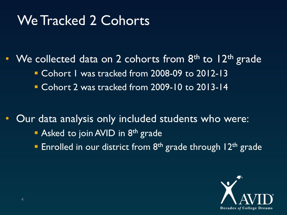 We Tracked 2 Cohorts We collected data on 2 cohorts from 8th to 12th grade. Cohort 1 was tracked from 2008-09 to 2012-13.