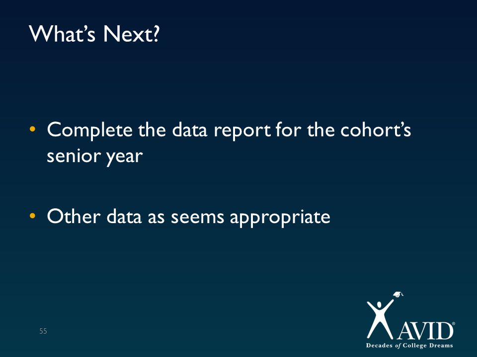What's Next Complete the data report for the cohort's senior year