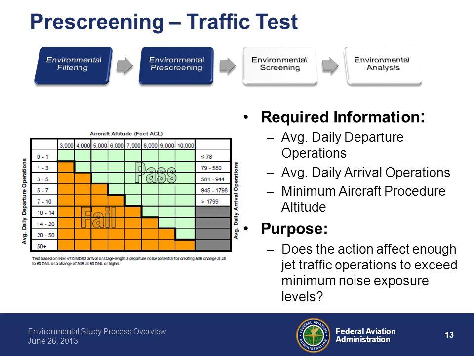 Prescreening – Traffic Test