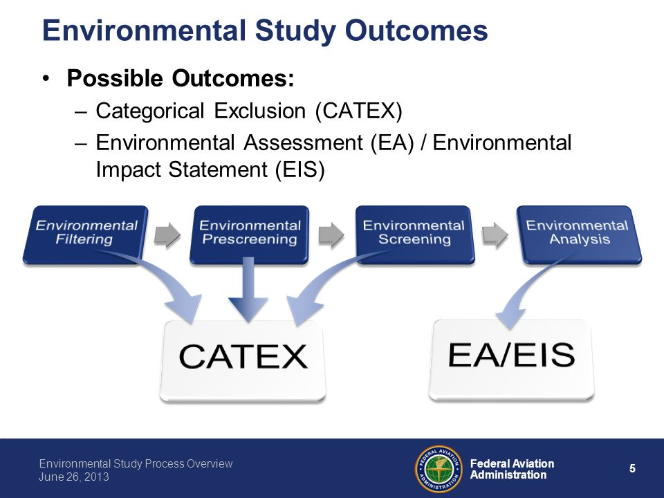 CATEX EA/EIS Environmental Study Outcomes Possible Outcomes: