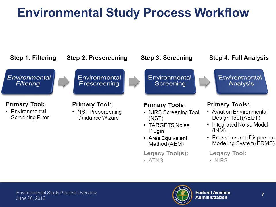 Environmental Study Process Workflow