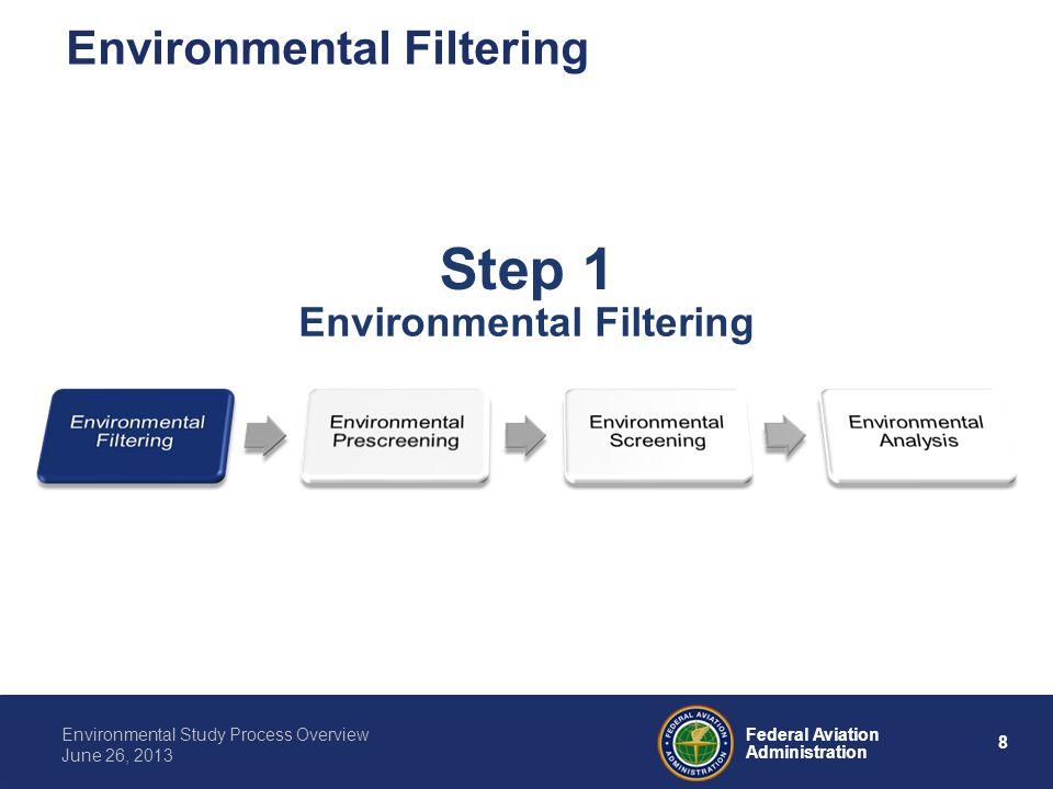 Environmental Filtering