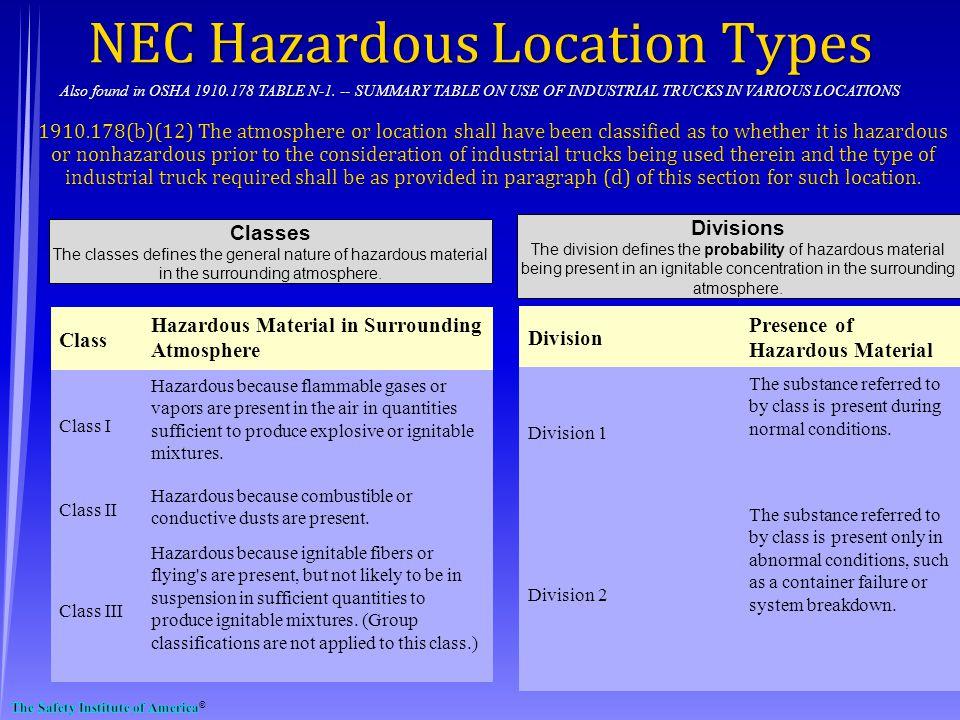 NEC Hazardous Location Types
