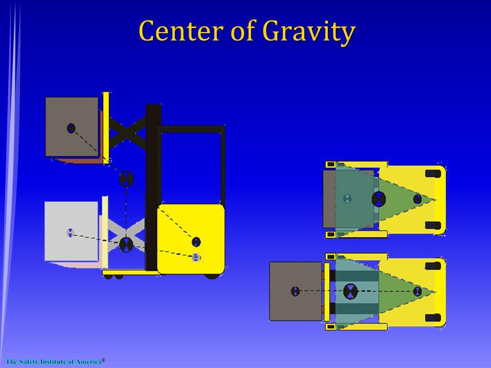 Center of Gravity Copyright Wrenn Handling 1999