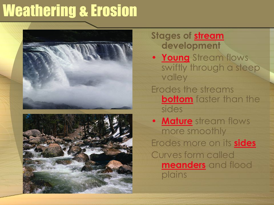 Weathering & Erosion Stages of stream development