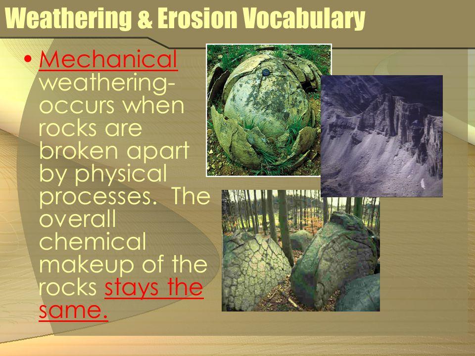 Weathering & Erosion Vocabulary