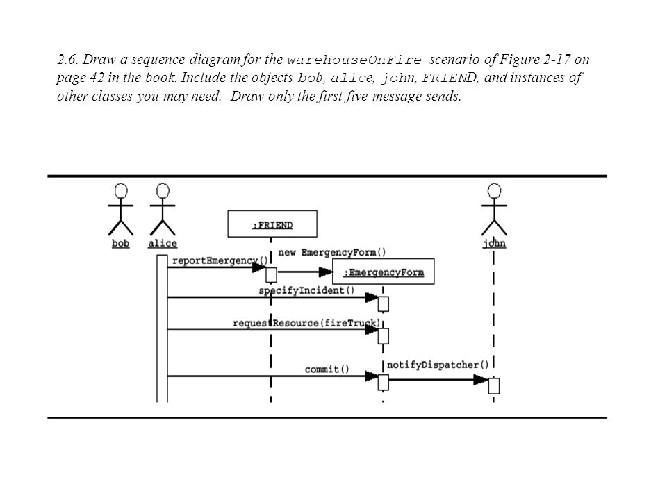2.6. Draw a sequence diagram for the warehouseOnFire scenario of Figure 2-17 on page 42 in the book. Include the objects bob, alice, john, FRIEND, and instances of other classes you may need. Draw only the first five message sends.