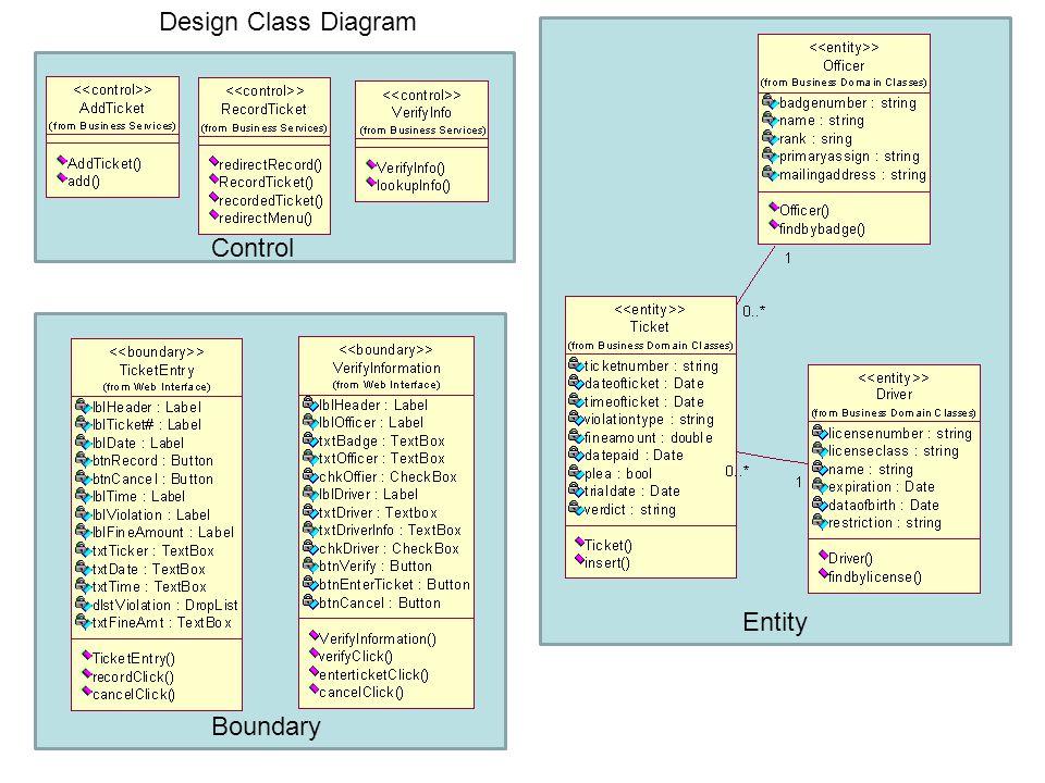 Design Class Diagram Control Entity Boundary