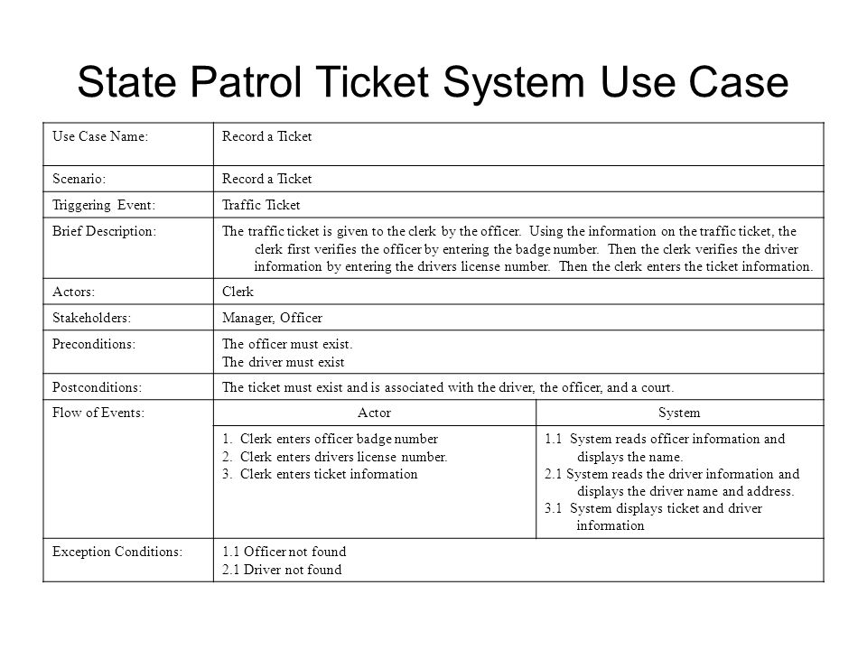 State Patrol Ticket System Use Case