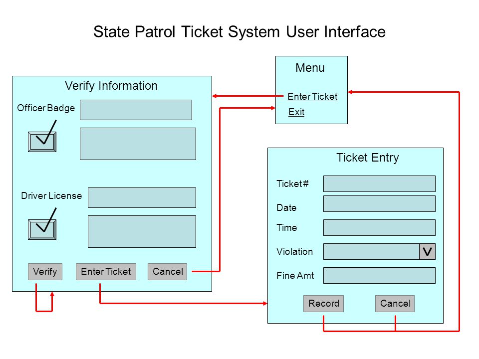 State Patrol Ticket System User Interface
