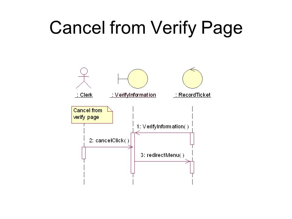 Cancel from Verify Page