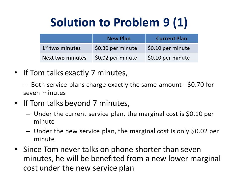 Solution to Problem 9 (1) If Tom talks exactly 7 minutes,