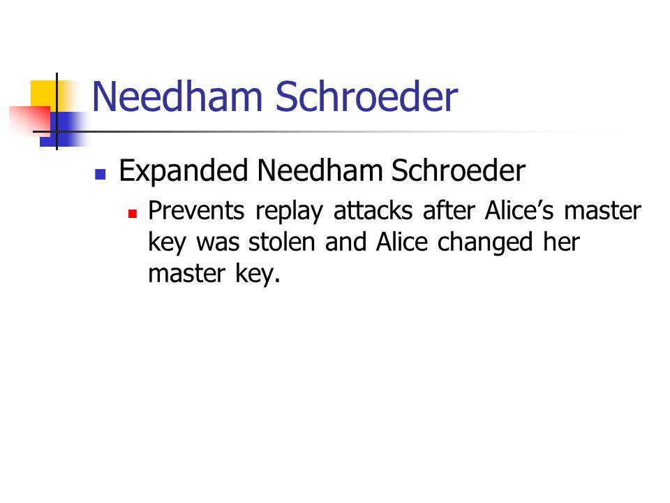 Needham Schroeder Expanded Needham Schroeder