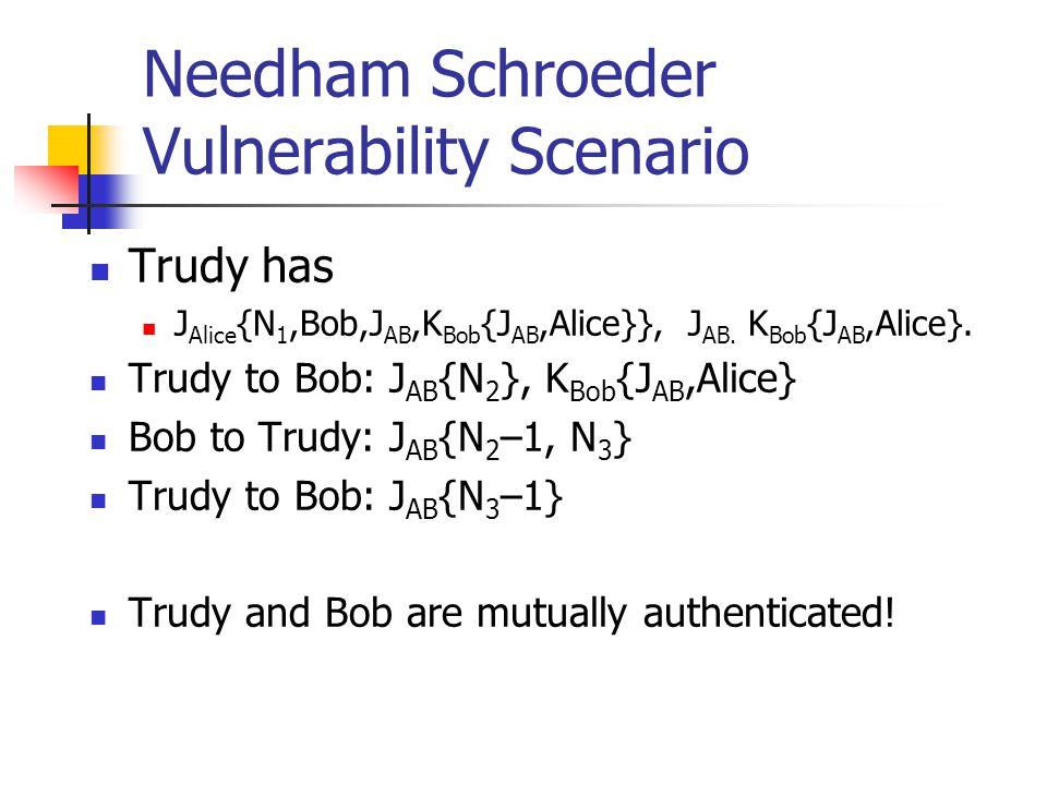 Needham Schroeder Vulnerability Scenario