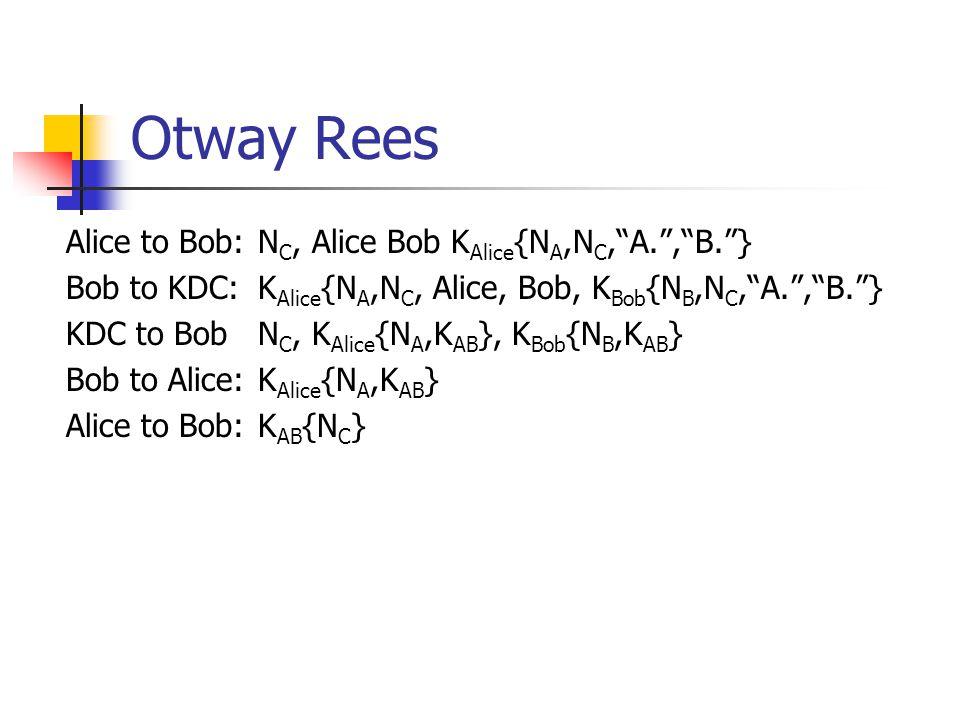 Otway Rees Alice to Bob: NC, Alice Bob KAlice{NA,NC, A. , B. }
