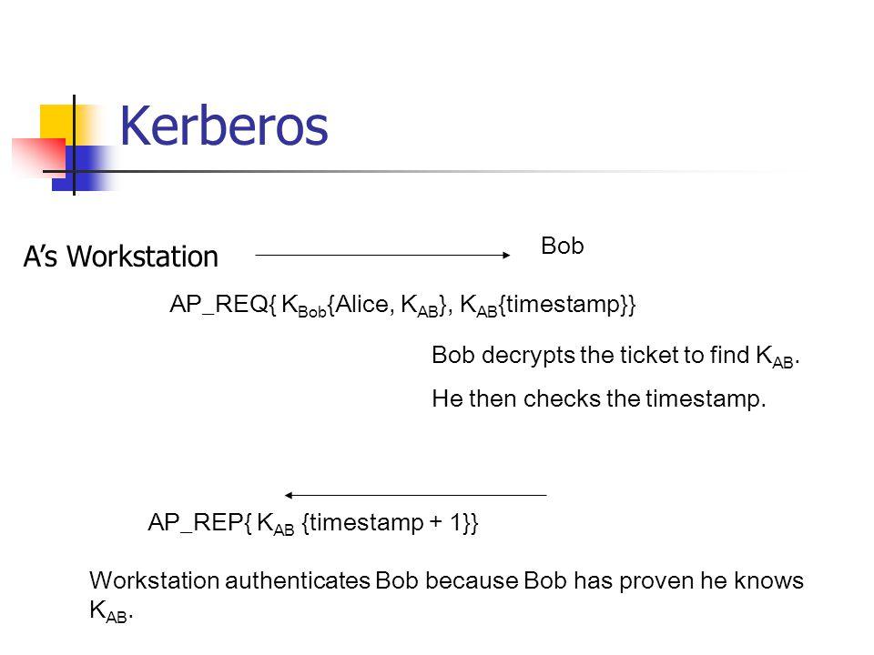 Kerberos A's Workstation Bob AP_REQ{ KBob{Alice, KAB}, KAB{timestamp}}