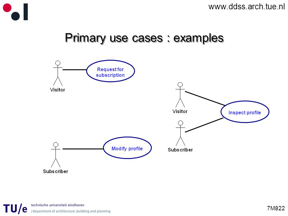 Primary use cases : examples