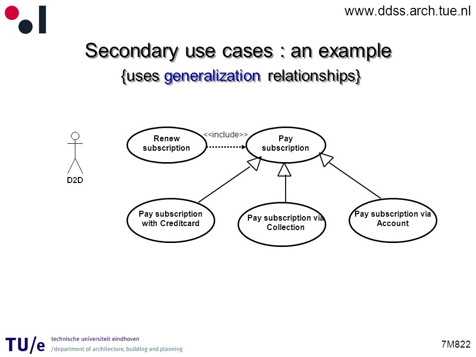 Secondary use cases : an example {uses generalization relationships}