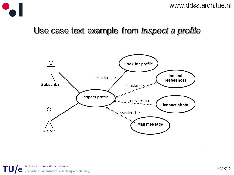Use case text example from Inspect a profile