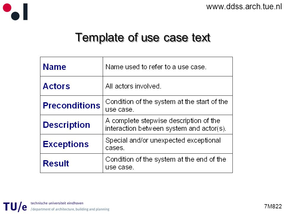 Template of use case text