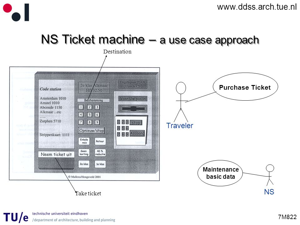 NS Ticket machine – a use case approach