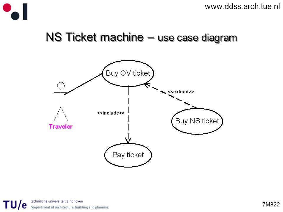 NS Ticket machine – use case diagram