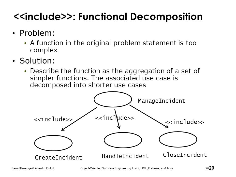<<include>>: Functional Decomposition