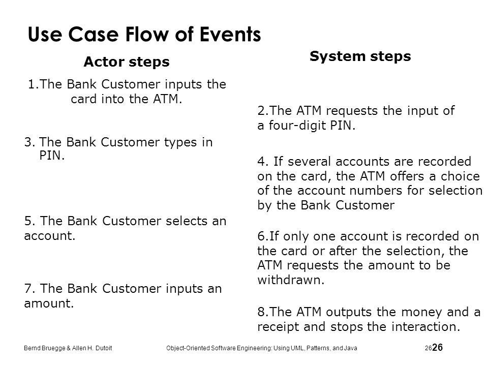 1.The Bank Customer inputs the card into the ATM.