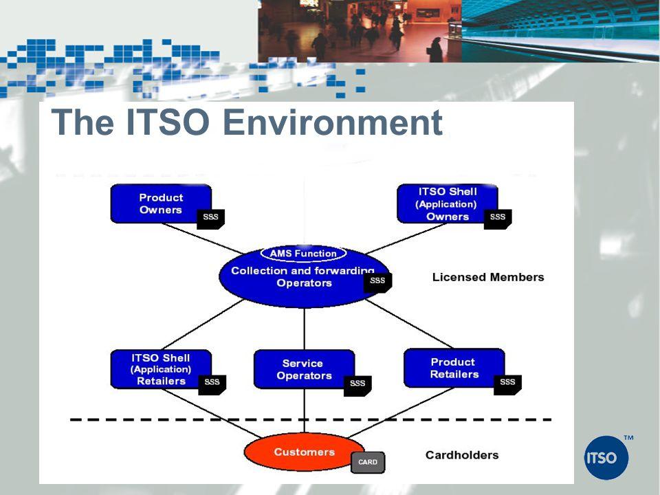 The ITSO Environment