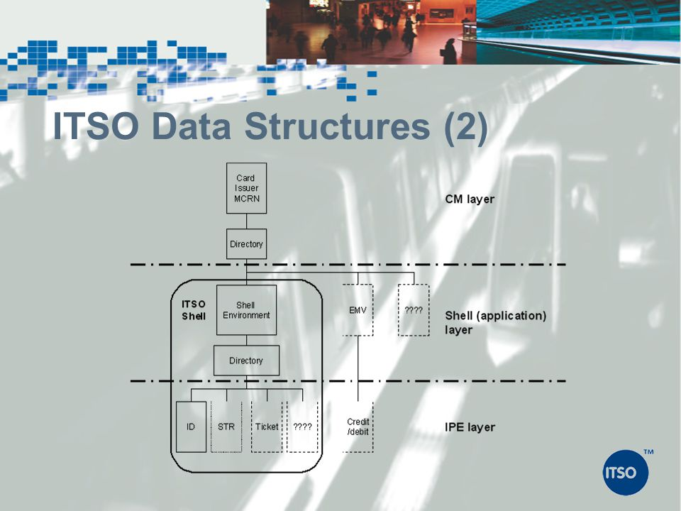 ITSO Data Structures (2)