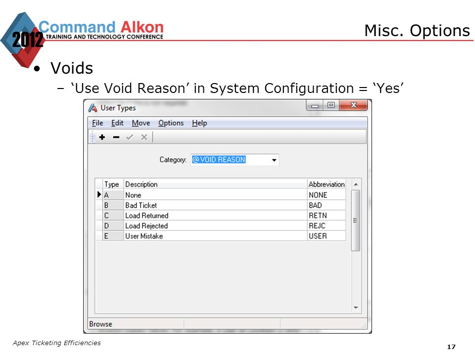 Misc. Options Voids 'Use Void Reason' in System Configuration = 'Yes'