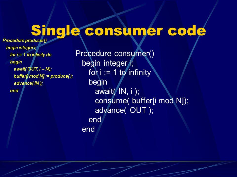 Single consumer code Procedure consumer() begin integer i;