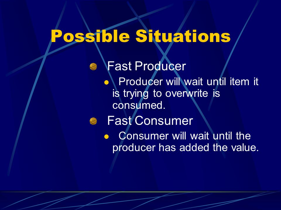 Possible Situations Fast Producer Fast Consumer